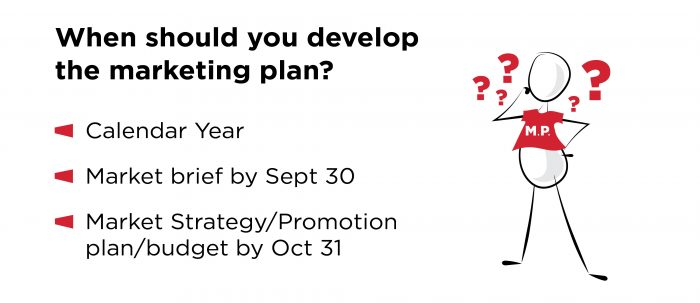 When should you develop your marketing plan? Market brief by September 30, Market strategy/promotion plan/budget by October 31.