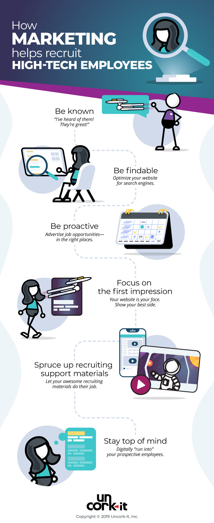 "An infographic with simple illustrations with the following content: Be known: ""I've heard of them! They're great!"" 